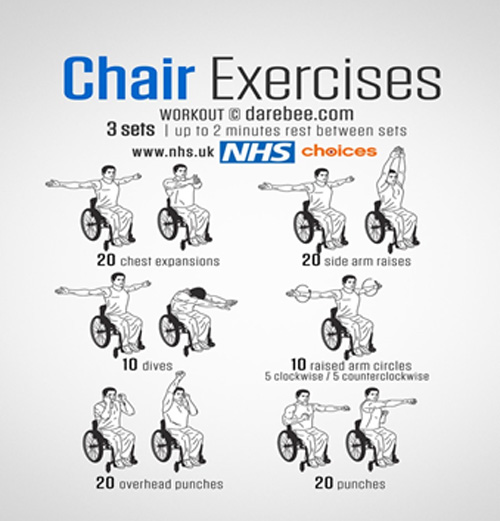 Wheelchair Exercises Related Keywords Wheelchair